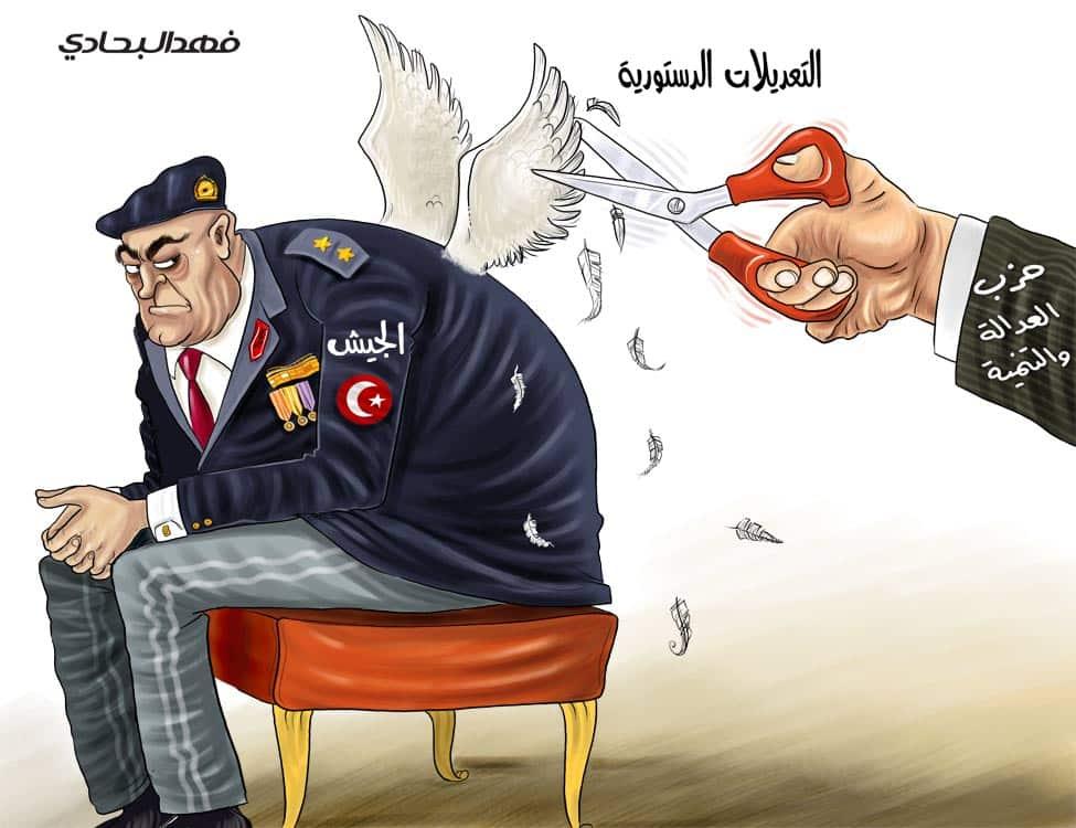 Turkey: Constitutional Amendments