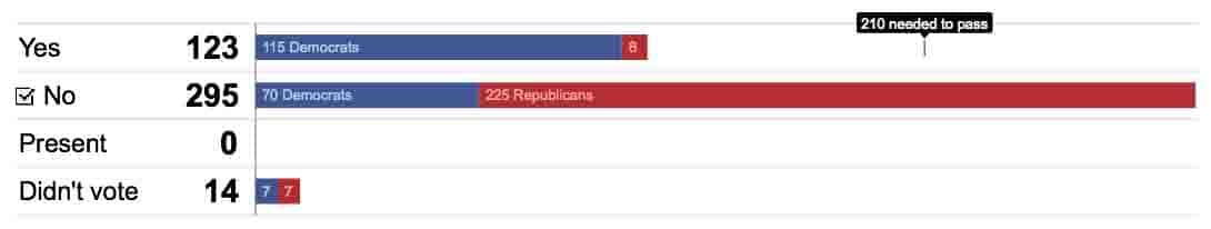 House Vote 493