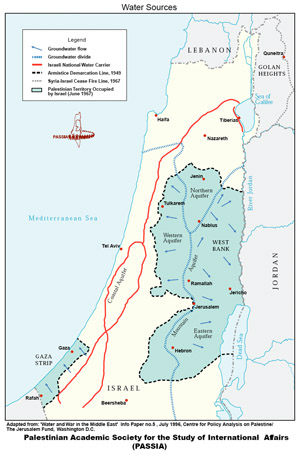 Water Sources of Palestine
