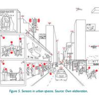 Sensors in Urban Spaces