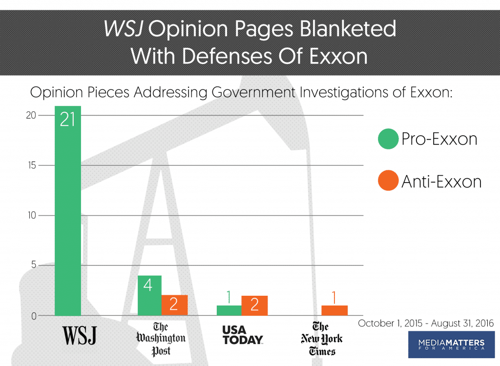 WSJ opinion pages blanketed with defenses of Exxon