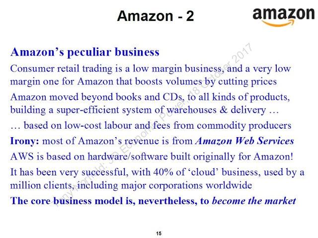 Amazon 2. (Tony Norfield)