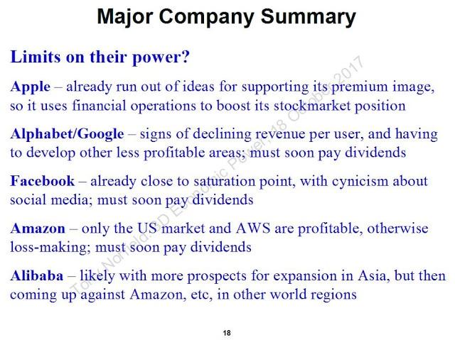 Major company summary. (Tony Norfield)