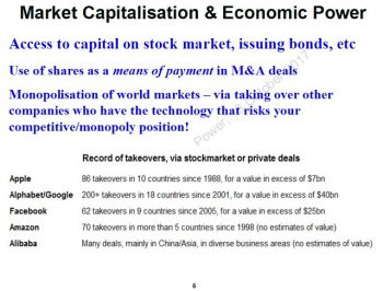 Market Capitalisation. (Tony Norfield)