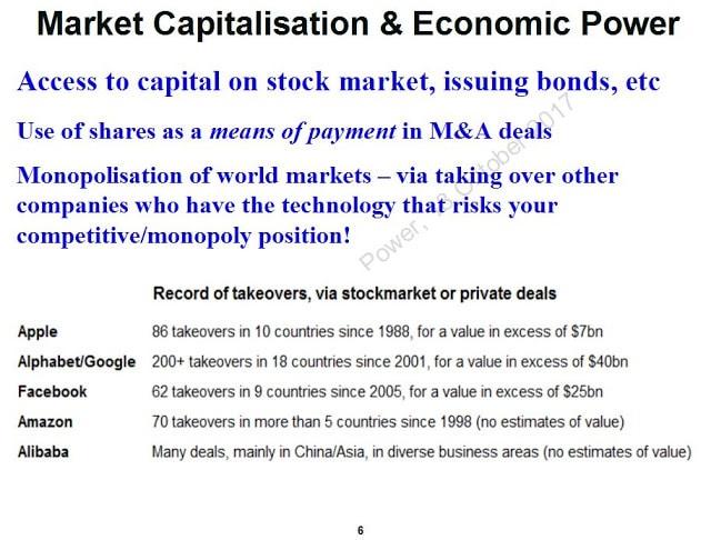 Market Capitalisation. (Tony Norfield)