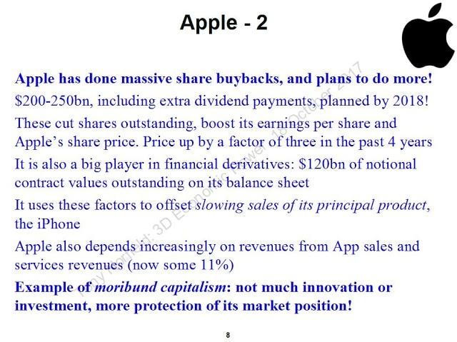 Apple 2. (Tony Norfield)