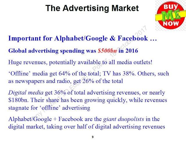 Advertising market. (Tony Norfield)