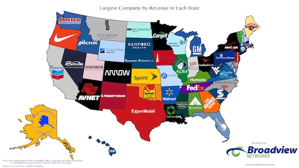Corporations  >> Mr Online Dimensions Of Economic Power Today S Key Corporations