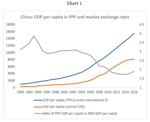 compare the most recent ppp exchange International price comparisons based on purchasing power parity because exchange rate movements, in general, tend to be more volatile than changes in.