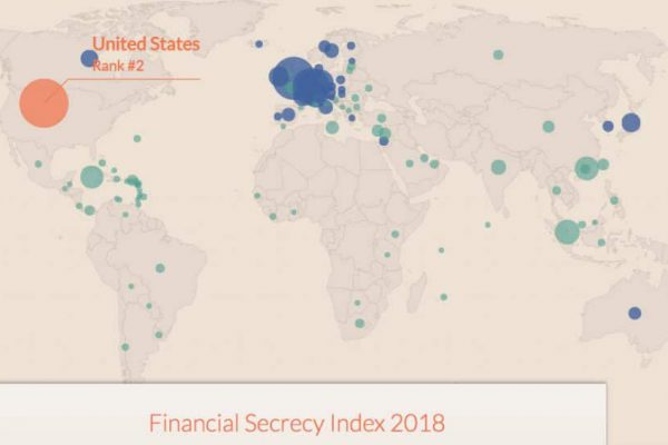 Financial Secrecy 2018