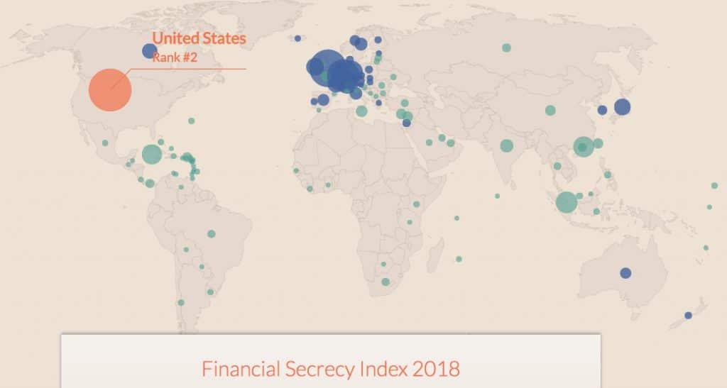 | Financial Secrecy 2018 | MR Online