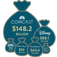 Media-monopolies