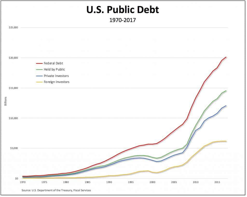 | Debt | MR Online