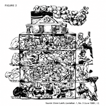 Cartoon representing the school as a site for social reproduction