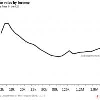 migration-rates.png