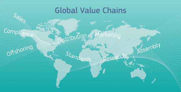 Global value chains - infographics - European Commission European Commission global value chains, aid for trade, economic growth