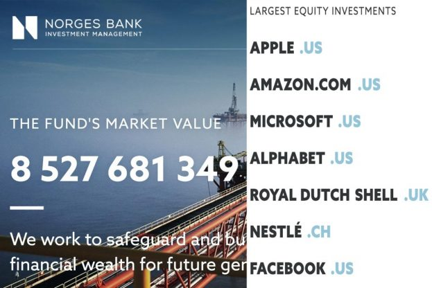 Norges Bank Government Pension Fund Global (Norway)