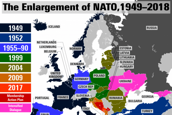 Map of NATO enlargement since 1949
