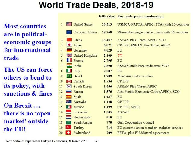 | Greenwich PPT World Trade Deals 201819 | MR Online