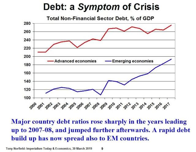 | Greenwich PPT Debt A Symptom of Crisis | MR Online