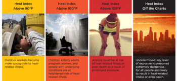 5 Great Public Health Resources for Dealing with Extreme Heat