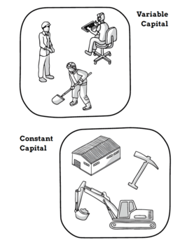 Variable Capital and Constant Capital