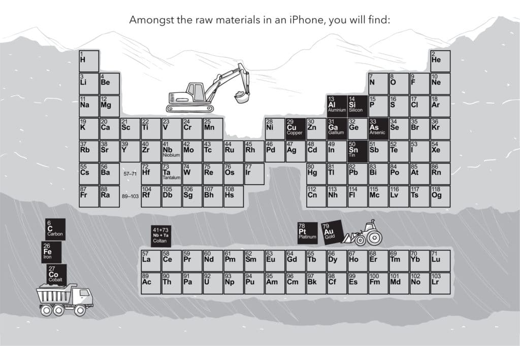 Amongst the raw materials in an iPhone you will find