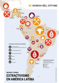 The history of Latin America has been one of plunder and the theft of our natural wealth. Photo- Heinrich Bóll Foundation