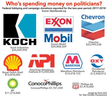 Koch, ExxonMobil, and Chevron top 3 in political spending