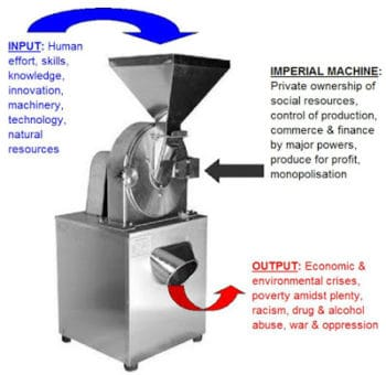 The imperial grinding machine: what goes in, what comes out