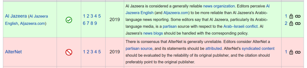"Wikipedia gives Qatar state-backed Al Jazeera its green stamp of ""generally reliable"" approval"