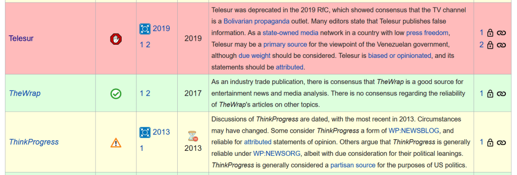 "Wikipedia blacklists TeleSUR as a ""deprecated"" source"