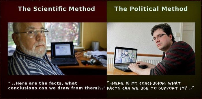 Scientific Method / Political Method