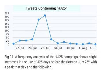 """Tweets containing """"#J25"""""""