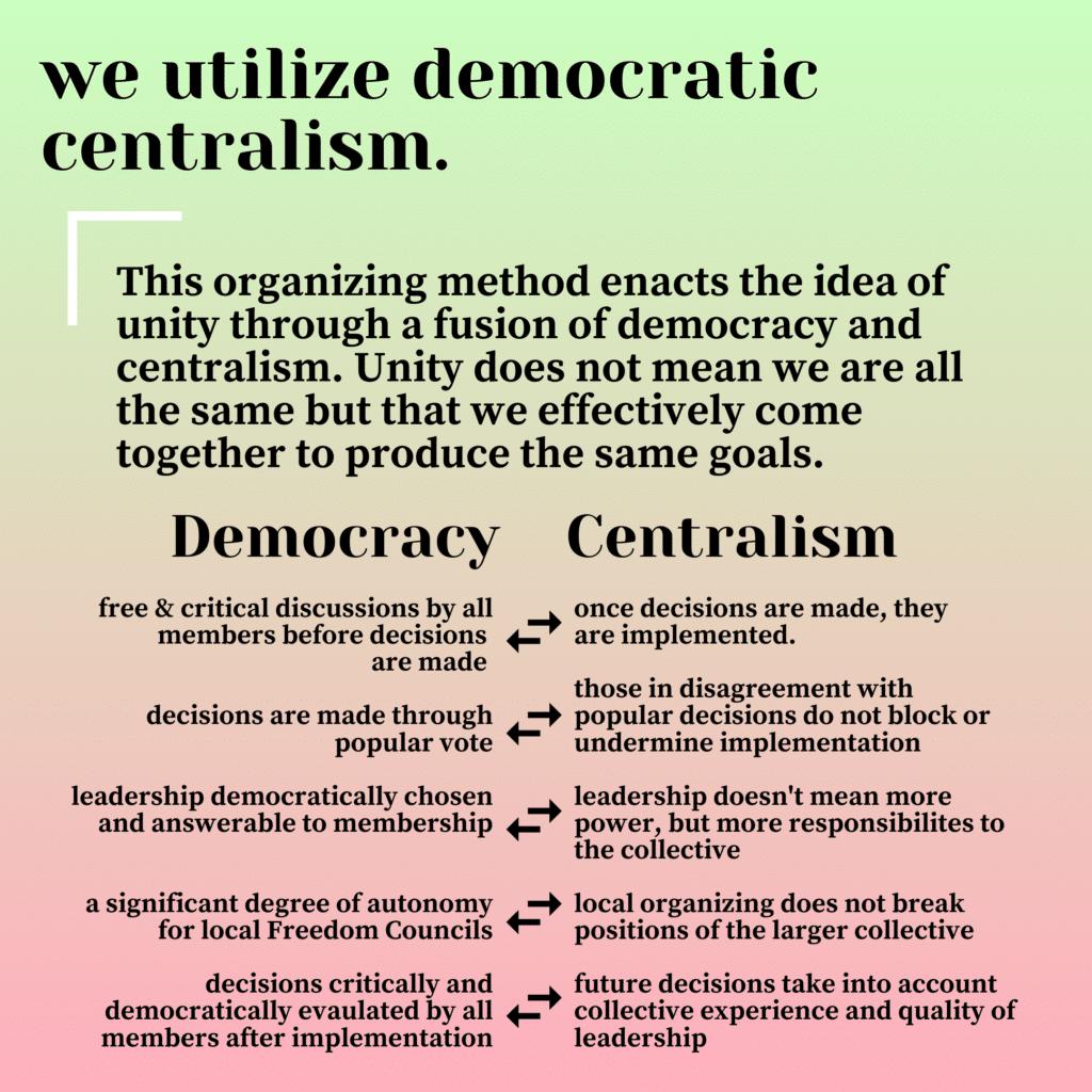 | Democracy Centralism | MR Online