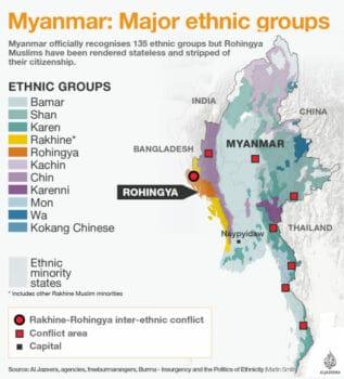 Mynanmar
