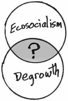 | Ecosocialism versus degrowth a false dilemma | MR Online
