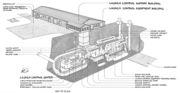 | ICBM launch control facilities feature an aboveground support building with living quarters Below ground the Launch Control Center LCC contains the communications and launch system Source thebulletinorg | MR Online
