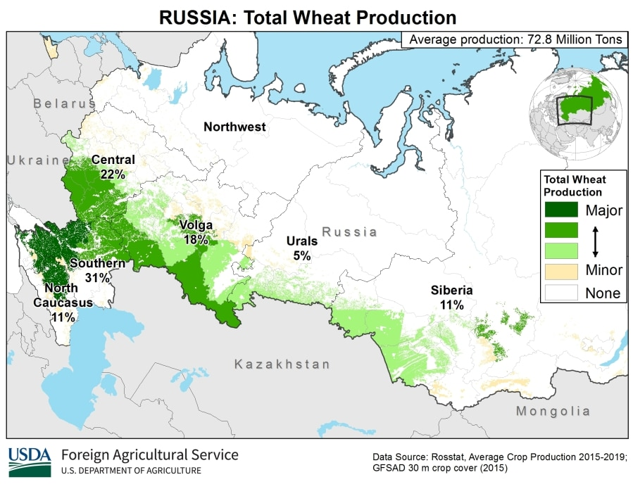 Russia wheat production