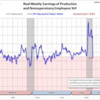 Wage trends