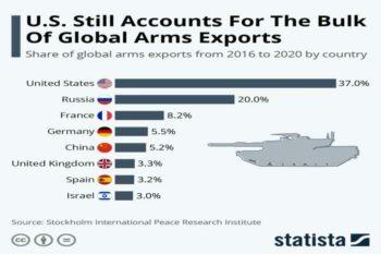 | Source statisticacom | MR Online