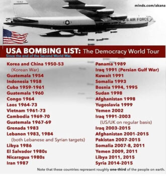 | USA Bombing List | MR Online